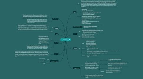 Mind Map: Miljøterapi på Specialskolen Tejbjerg