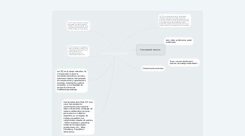 Mind Map: Conectividad