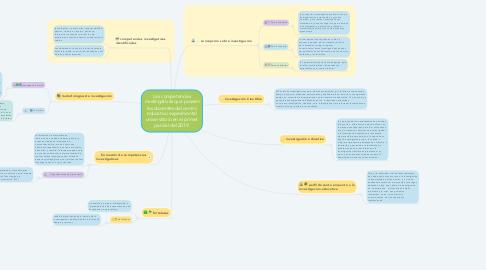 Mind Map: Las competencias investigativas que poseen los docentes del centro educativo experimental universitario en el primer parcial del 2019.