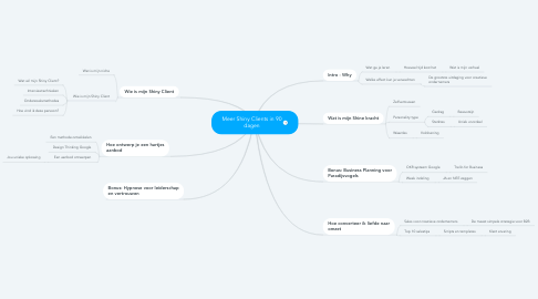 Mind Map: Meer Shiny Clients in 90 dagen