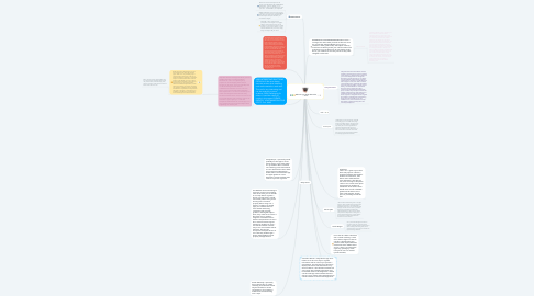 Mind Map: What do you think about this tool?