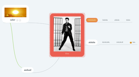 Mind Map: Elvis