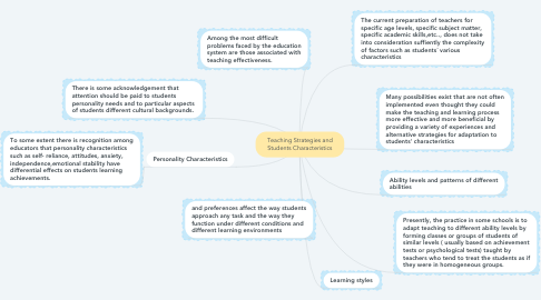Mind Map: Teaching Strategies and Students Characteristics