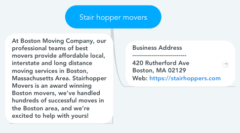 Mind Map: Stair hopper movers