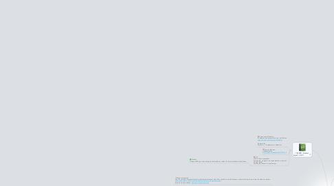 Mind Map: CURS ICE : Eines i instruments per a la formació TIC - TAC                         Realitzat per Enric Carbó