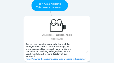 Mind Map: Best Asian Wedding Videographer in London