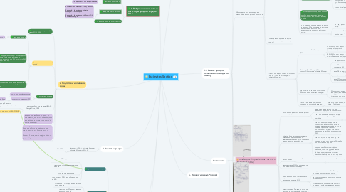 Mind Map: Estimates Section