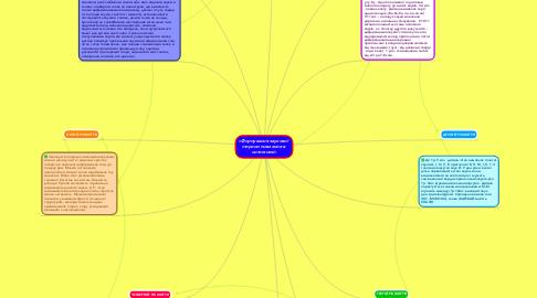 Mind Map: «Формування звукової  сторони мовлення в  онтогенезі»