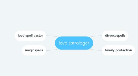 Mind Map: love astrologer