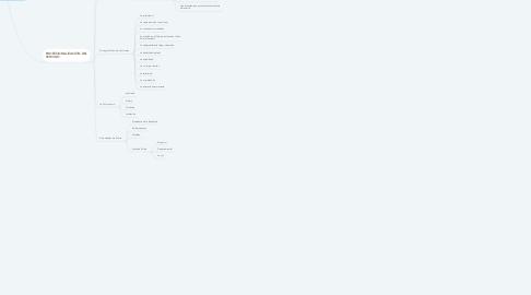 Mind Map: HISTORIA,  VALOR Y  PROFESIONALIZACIÓN  DEL SERVICIO  DE POLICÍA
