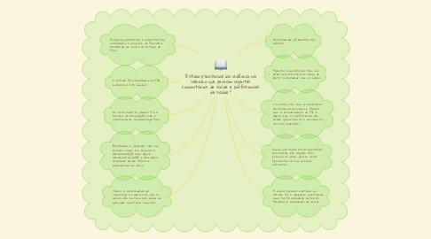 Mind Map: Estudo psicossocial da violência na velhice:o que pensam agentes comunitários de saúde e profissionais de saúde ?