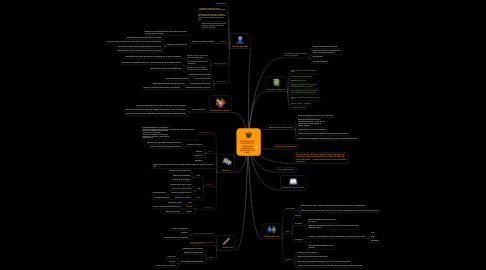 Mind Map: ORGANIZACIÓN Y ESTRUCTURA  CURRICULAR PARA SER LA MEJOR AMA DE CASA.
