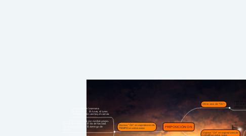 Mind Map: PREPOSICIÓN ON