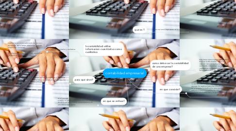 Mind Map: contabilidad empresarial