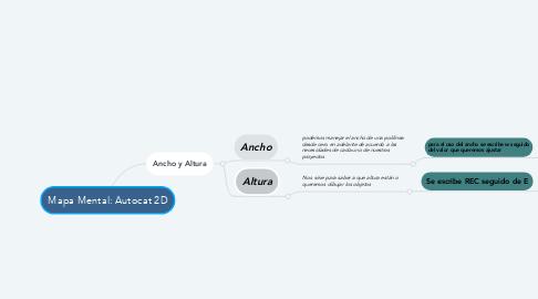 Mind Map: Mapa Mental: Autocat 2D
