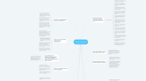 Mind Map: Procesos Cognoscitivos simples o complejos