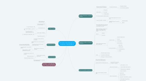 Mind Map: MÉTODOS DE ANÁLISIS DE ESTADOS FINANCIEROS