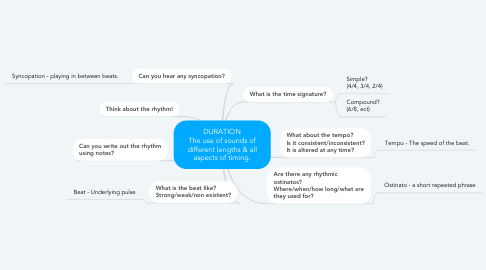 Mind Map: DURATION The use of sounds of different lengths & all aspects of timing.