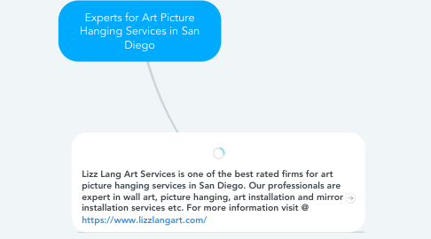Mind Map: Experts for Art Picture Hanging Services in San Diego
