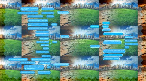 Mind Map: Gevolgen van de klimaatverandering op vlak van gezondheid