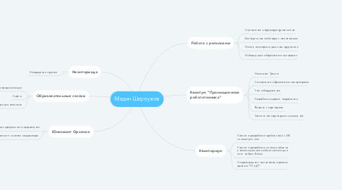 Mind Map: Мадин Шереужев