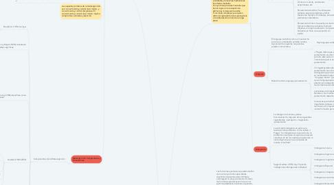 Mind Map: Procesos cognitivos  Superiores o Complejos