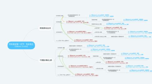 Mind Map: 所有素材第一环节:色彩校正 (Dabinci Studio)