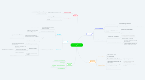 Mind Map: Growing Pains v2