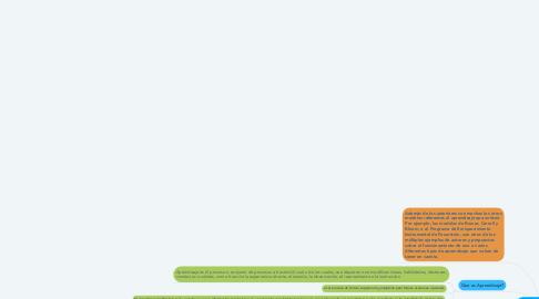 Mind Map: Principales teorias del desarrollo humano en todas las etapas de su vida