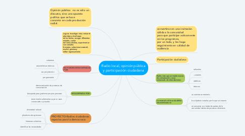 Mind Map: Radio local, opinión pública y participación ciudadana