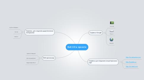Mind Map: Веб 2.0 в проекте
