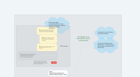 Mind Map: Tecnologia de la informacion y de la comunicacion