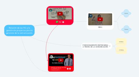 Mind Map: Relación de las TIC y la gestión de proyectos para la gerencia de la comunicación.