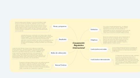 Mind Map: MAPA DE ESCENARIOS FUTUROS PARA LA SECRETARIA DE GOBERNACIÓN