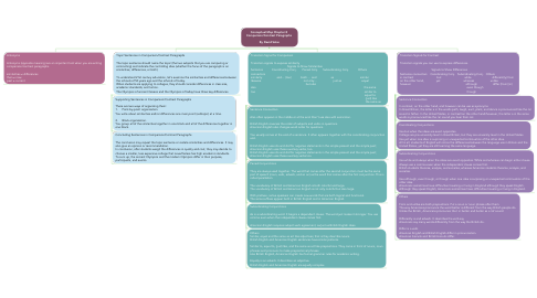 Mind Map: Conceptual Map Chapter 8  Comparison/Contrast Paragraphs    By David Salas