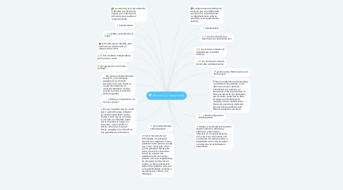 Mind Map: Autonomía y Heteronomía
