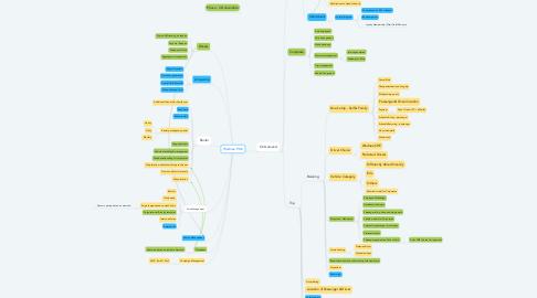Mind Map: Wadnee POC