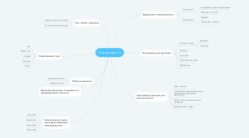 Mind Map: Повседневность