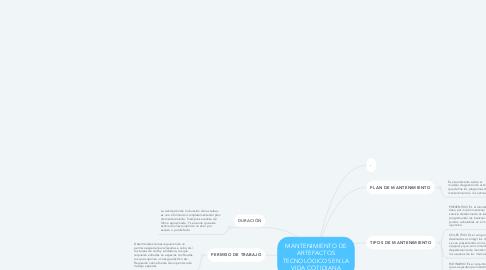 Mind Map: MANTENIMIENTO DE ARTEFACTOS TECNOLÓGICOS EN LA VIDA COTIDIANA