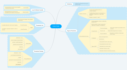 Mind Map: FUNCTION