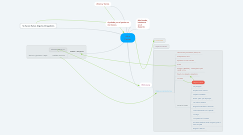 Mind Map: John Ferrier