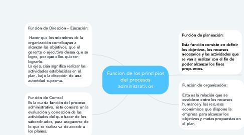 Mind Map: Funcion de los principios del procesos administrativos