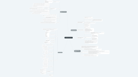 Mind Map: 17.GERENCIA ESTRATEGICA