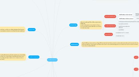 Mind Map: การวิจัย (ปลายภาค)