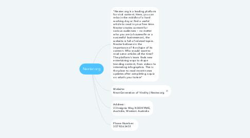 Mind Map: Nexter.org