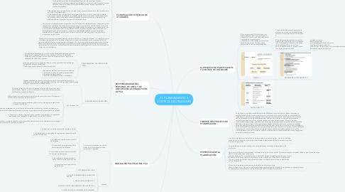 Mind Map: 21. PLANEAMIENTO Y CONTROL DE UTILIDADES