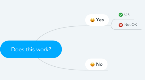 Mind Map: Does this work?