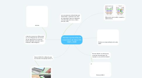 Mind Map: Normas o protocolos de transmisión de datos TIA 568A y 568B