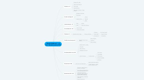 Mind Map: Filosofia Medieval V - XV Prof. Eduardo maio de 2019