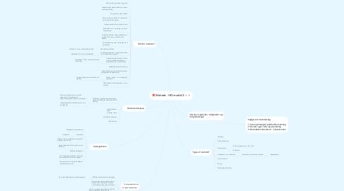 Mind Map: Metode - HD modul 2